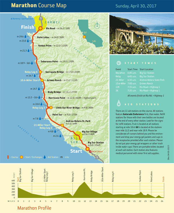 Big Sur Marathon Course Map